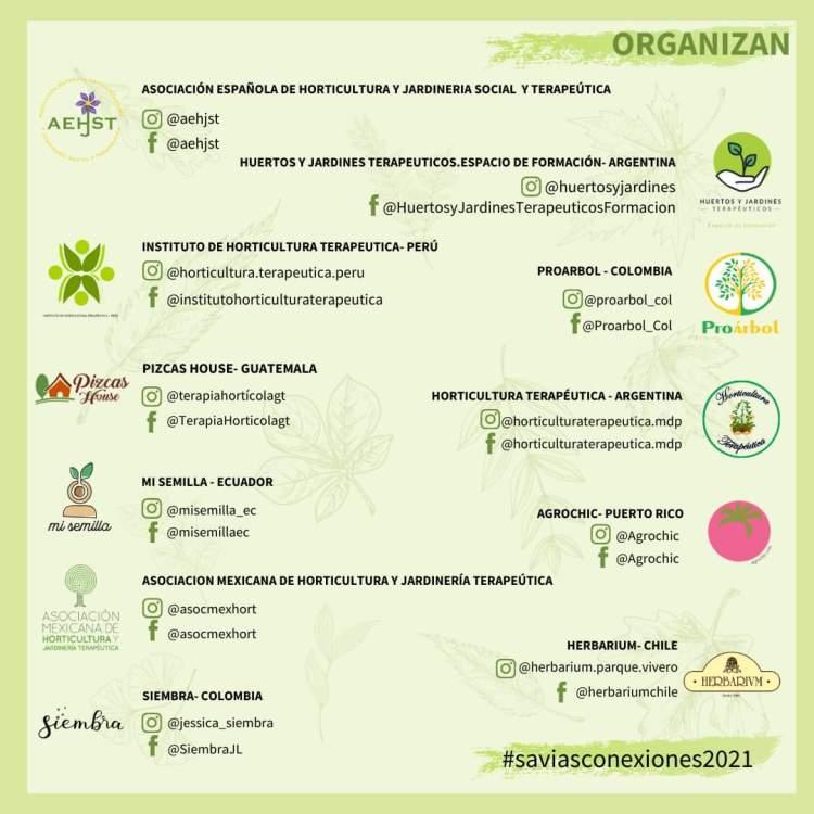 Listado de ONG ambientalistas de iberoamerica